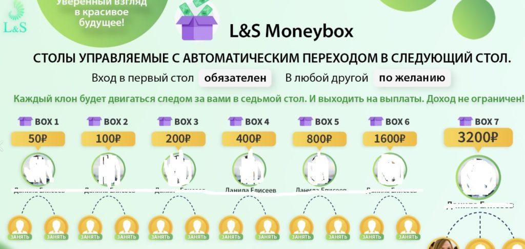 l s club moneybox отзывы