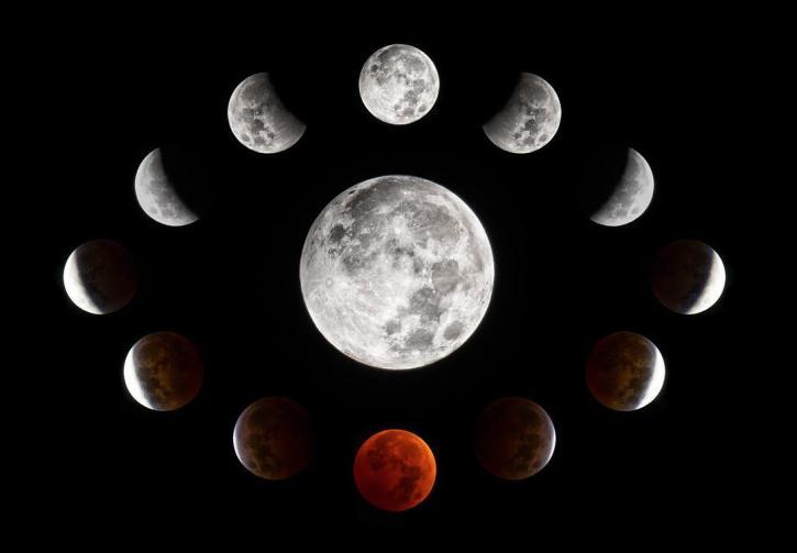Деловой лунный календарь - на сегодня, завтра и неделю с 18 по 24 марта 2019